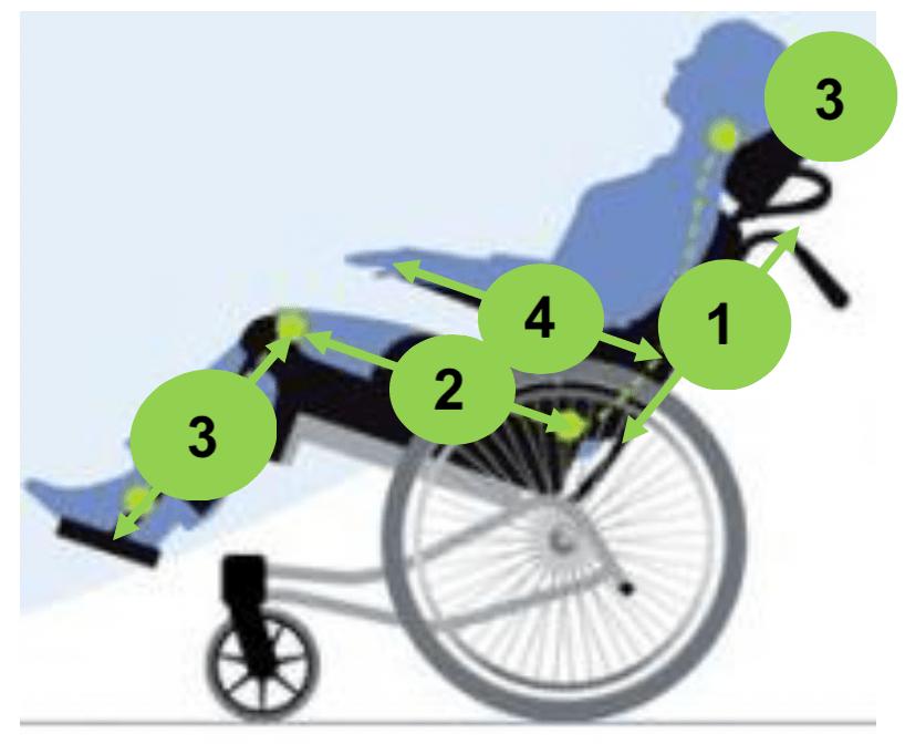 sistema posturale su misura di postura per tronco bacino abbraccio unità 004